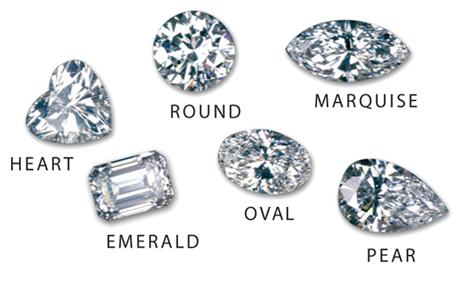 How Diamonds Shape Up