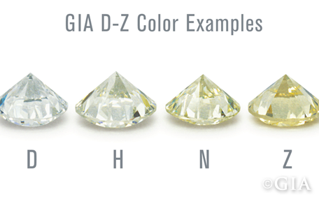 A Guide to Diamond Color: D-to-Z