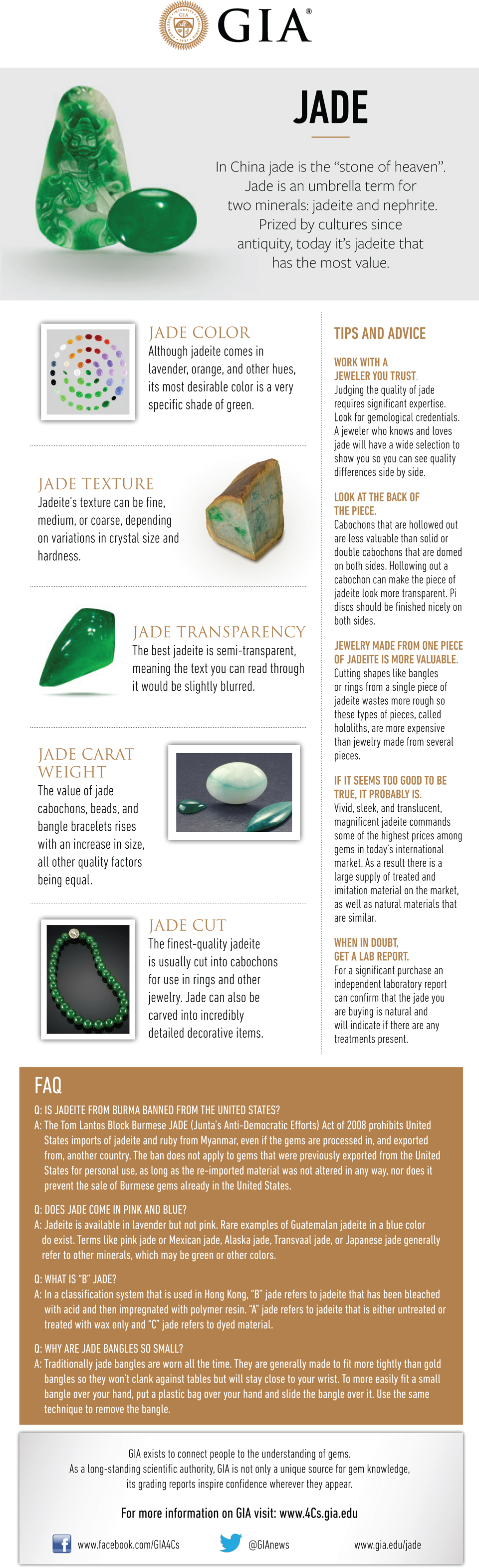 Jade Buying Guide