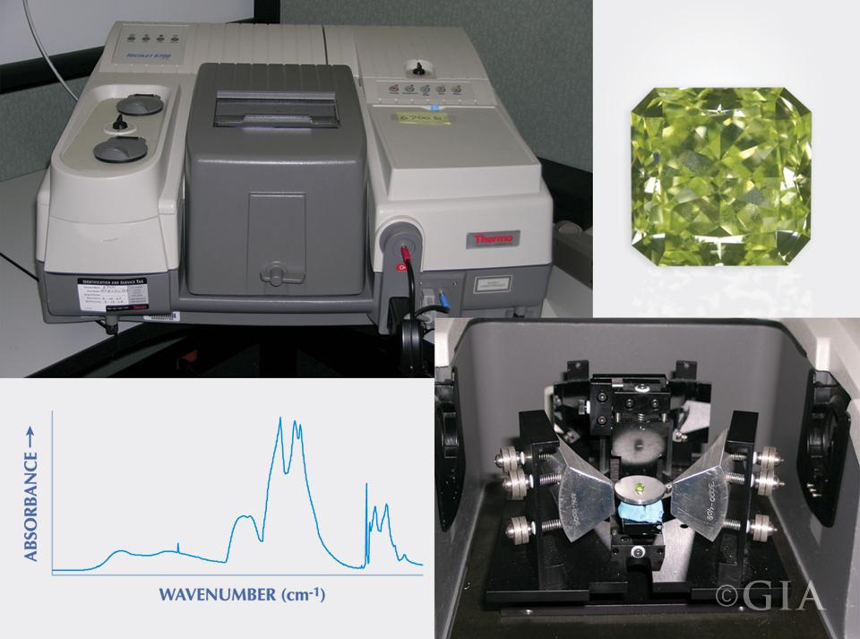 FTIR Spectrometer Example