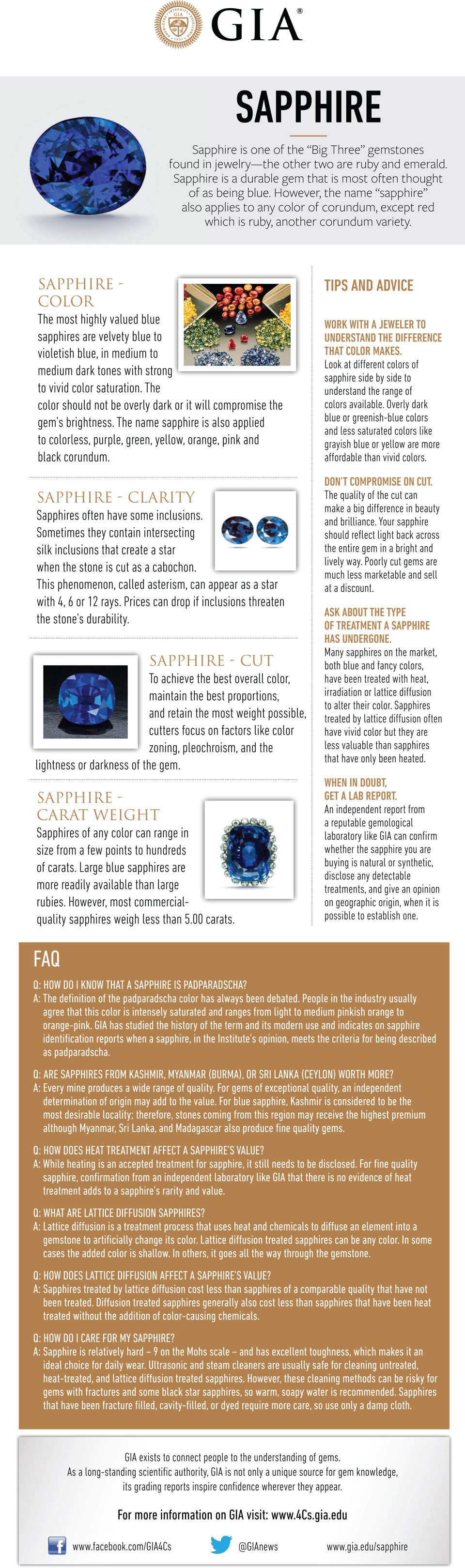 Sapphire-Buyers-Guide