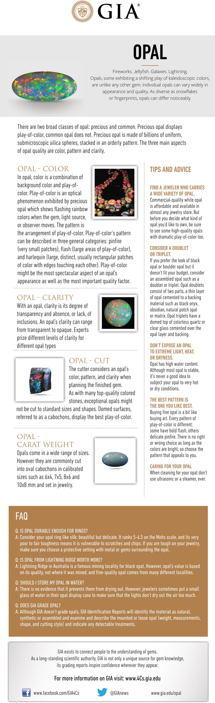 Opal-Buying-Guide