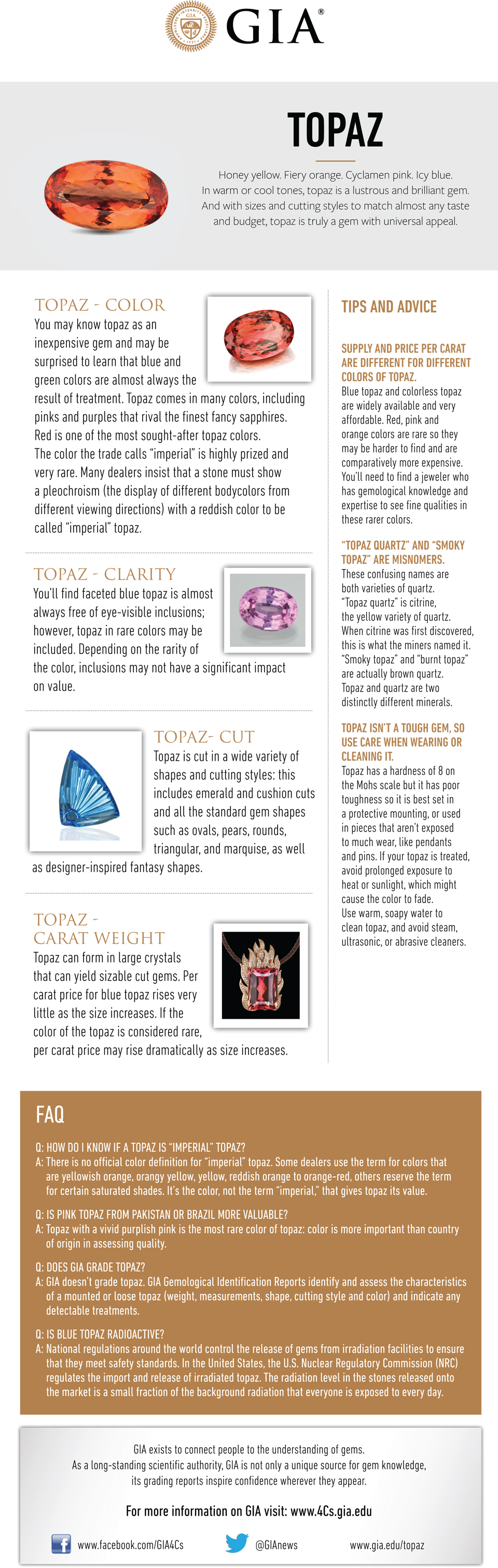 Topaz-Buying-Guide
