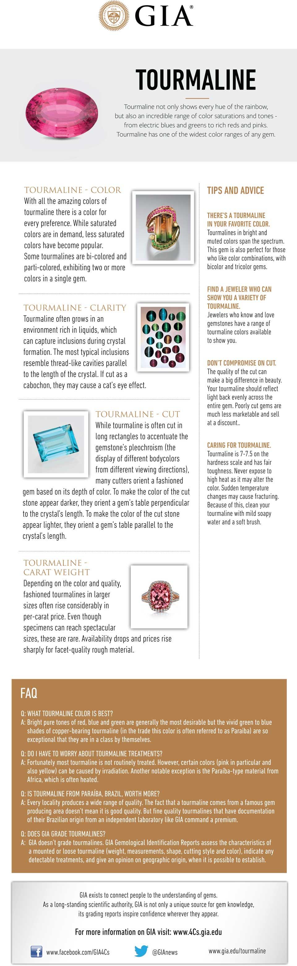 Tourmaline-Buying-Guide