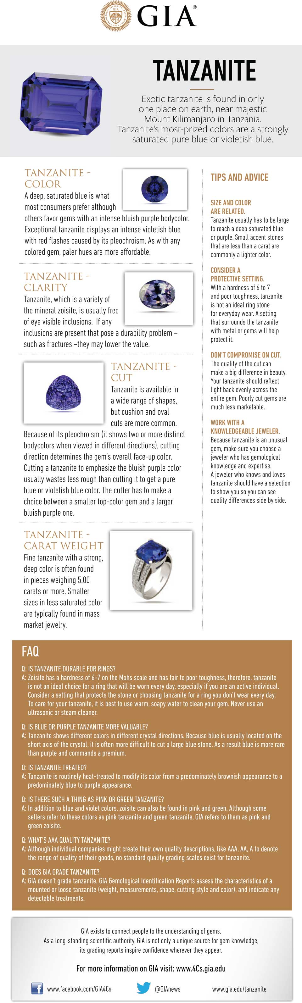 gemstone gia cts tanzanite certified products natural peakgems com giatancert