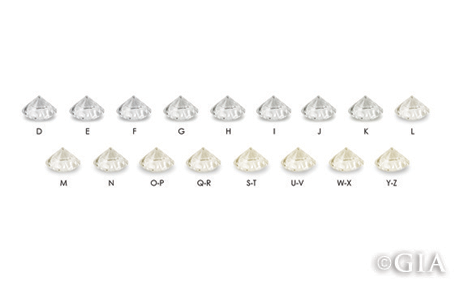 Diamond color chart the official gia color scale gia 4cs