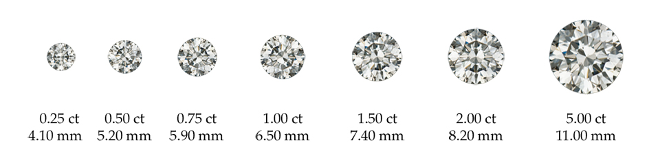 These diamond images are not actual size. Photo: GIA.