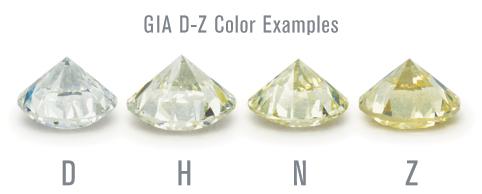 GIA-Color-Grade