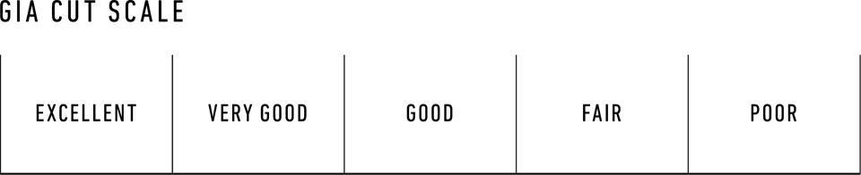 GIA-Cut-Scale