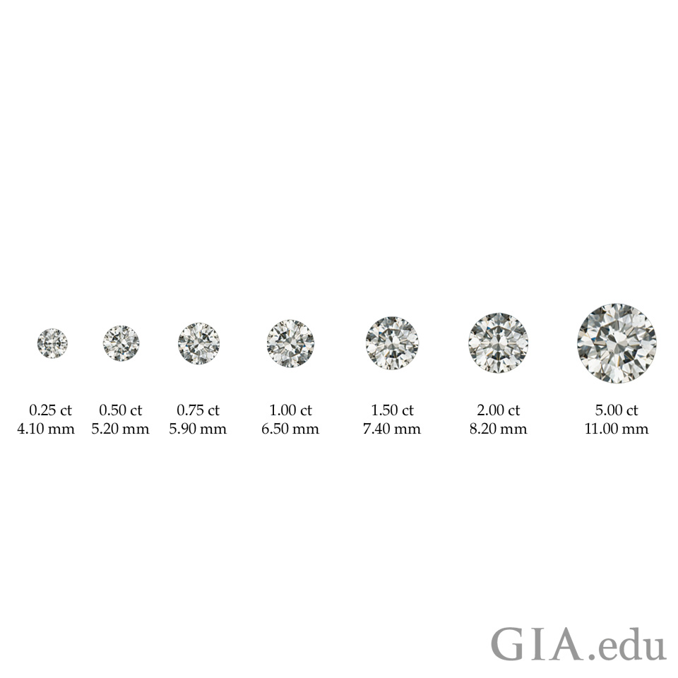 Seven diamonds of different weights
