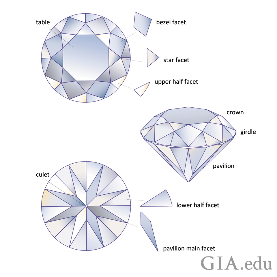 Round brilliant cut diamond illustration
