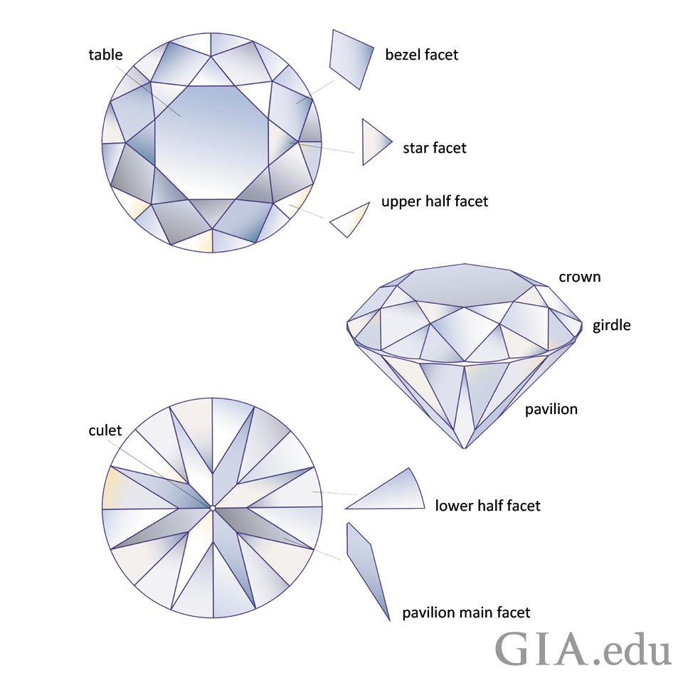 ラウンドブリリアントカットのダイヤモンドのイラスト