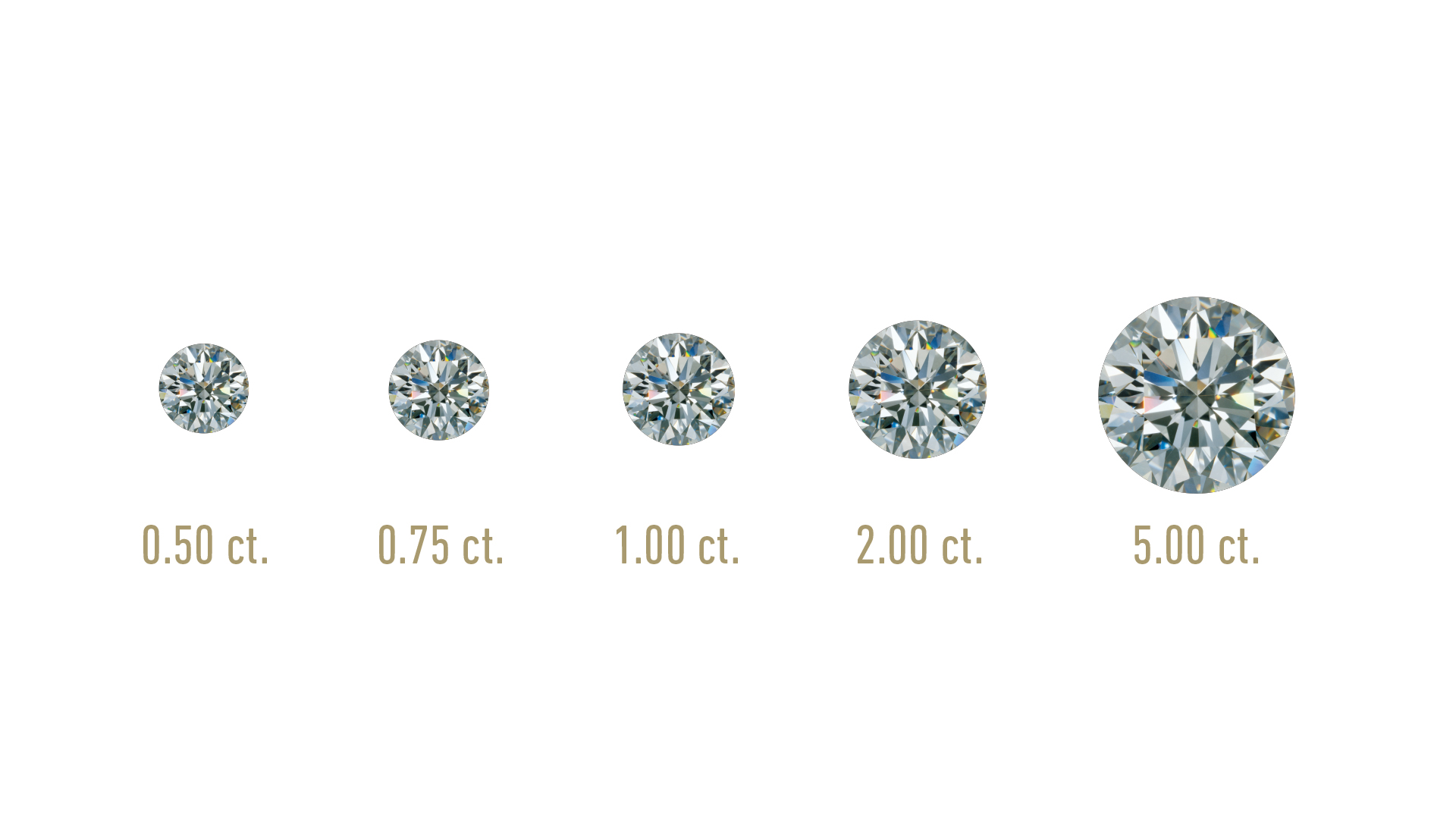 carat hero jewelry weight an be expert diamond s aebischer expertise