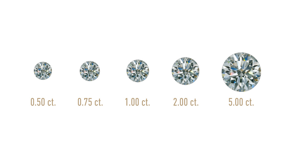engagement by on really pin sizes side carat like a will hand look ring your what different diamond an of comparison