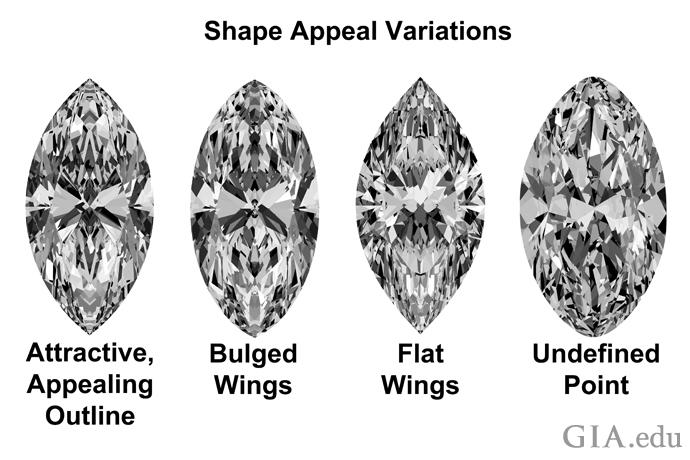 4 颗形状各异的马眼形切工钻石,这些形状差异会影响钻石的整体吸引力。