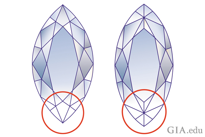 The marquise on the left has a standard facet arrangement on its tip, while the marquise on the right has French tips.