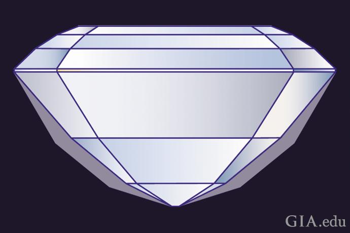 パビリオンの両側にふくらみがあるダイヤモンドを示した図。