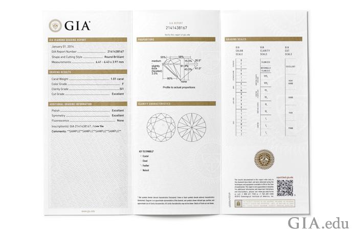 GIAダイヤモンドグレーディングレポートにはダイヤモンドの重量が表示されている