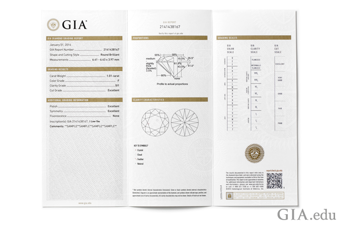 A GIA Diamond Grading Report shows a diamond's weight