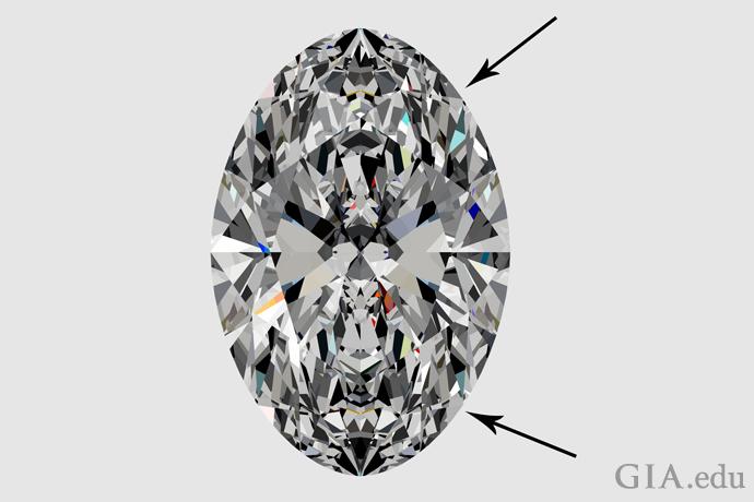 ショルダーが平らなオーバルシェイプ・ダイヤモンド