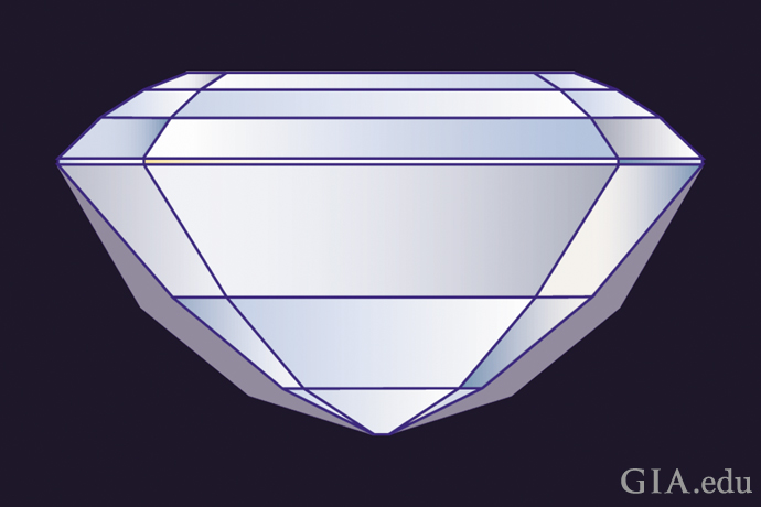 An illustration of a diamond showing excessive bulge as seen by gray areas on either side of the outline