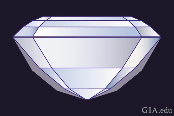 展示钻石轮廓两侧额外的凸起部分(显示为灰色区域)的插图