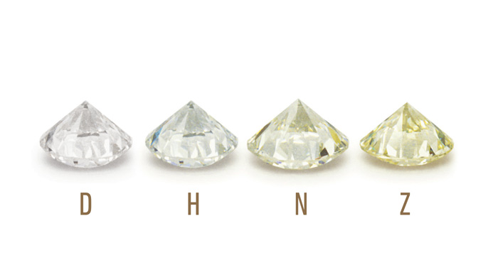 chart grade colour diamonds f pin jewelry diamond equivalent information
