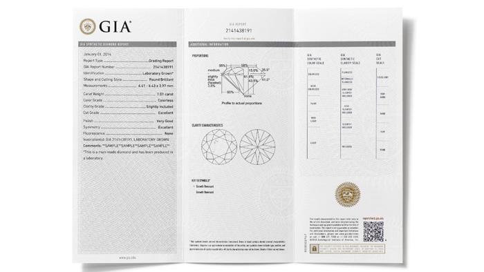 GIA 合成ダイヤモンド グレーディング レポートには、天然ダイヤモンドの GIA ダイヤモンド グレーディング レポートと同様の情報が記載される。ただし、GIA 合成ダイヤモンドスケールが使用され、カラーとクラリティに関する記述はより概略的な内容となる。