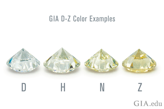 GIA D-to-Z diamond color scale showing diamonds at either end of the grading spectrum.
