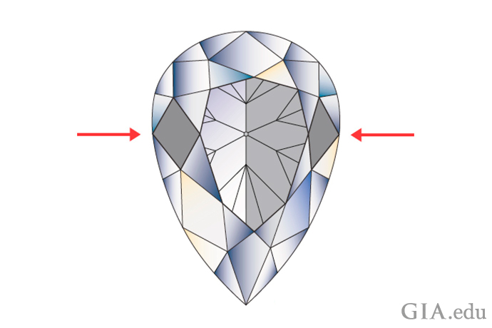 An illustration of a pear shaped diamond showing an off center table.