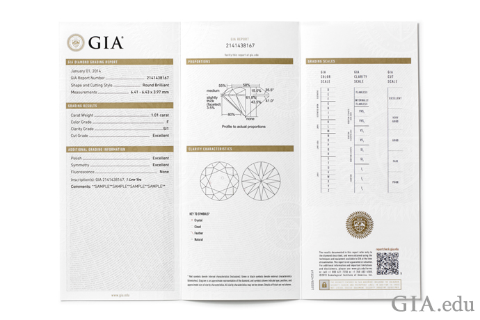 The GIA Diamond Grading Report for diamonds on the D-to-Z color scale featuring a plotting diagram.