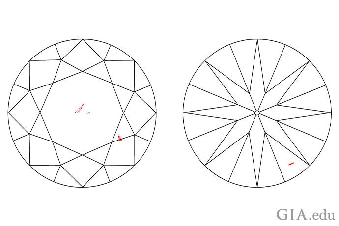 这颗钻石桌面下的小晶体使其净度等级为 VS1。