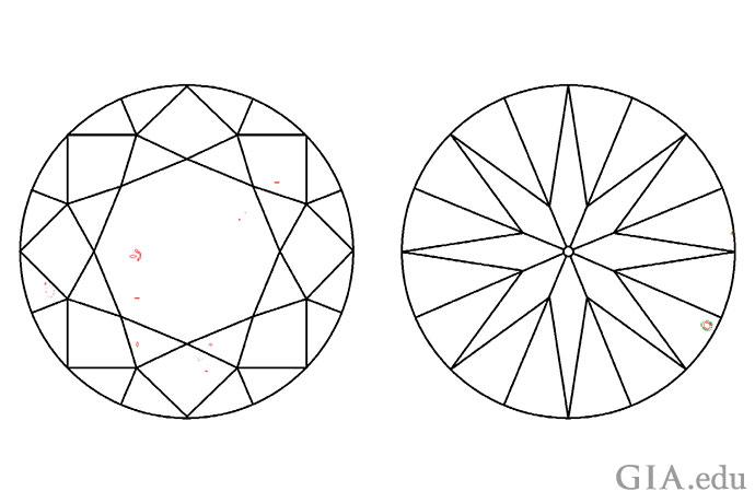 这张 VS2 钻石净度图显示了决定净度等级的内含物,包括桌面下的一些晶体和底部的一个洞痕。