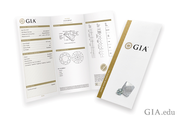 The GIA Diamond Origin Report