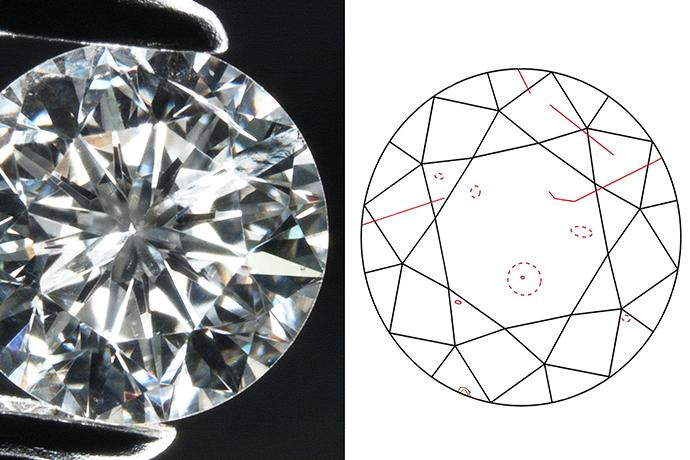 Diamond plot chart