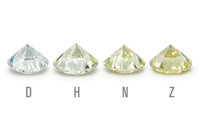 D-to-Z diamond color grade scale