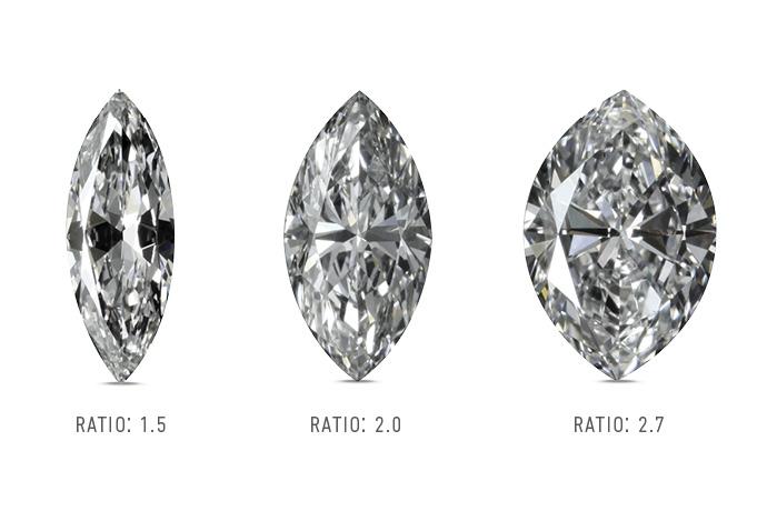 Marquise diamonds